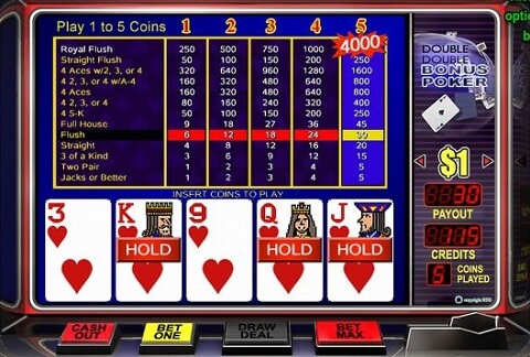 Double Double Bonus Poker by RTG - Poker Video Hebat online!